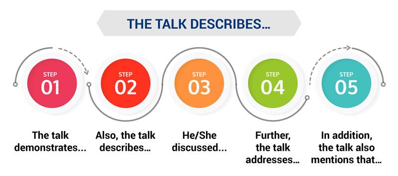 template2-for-summarise-spoken-text